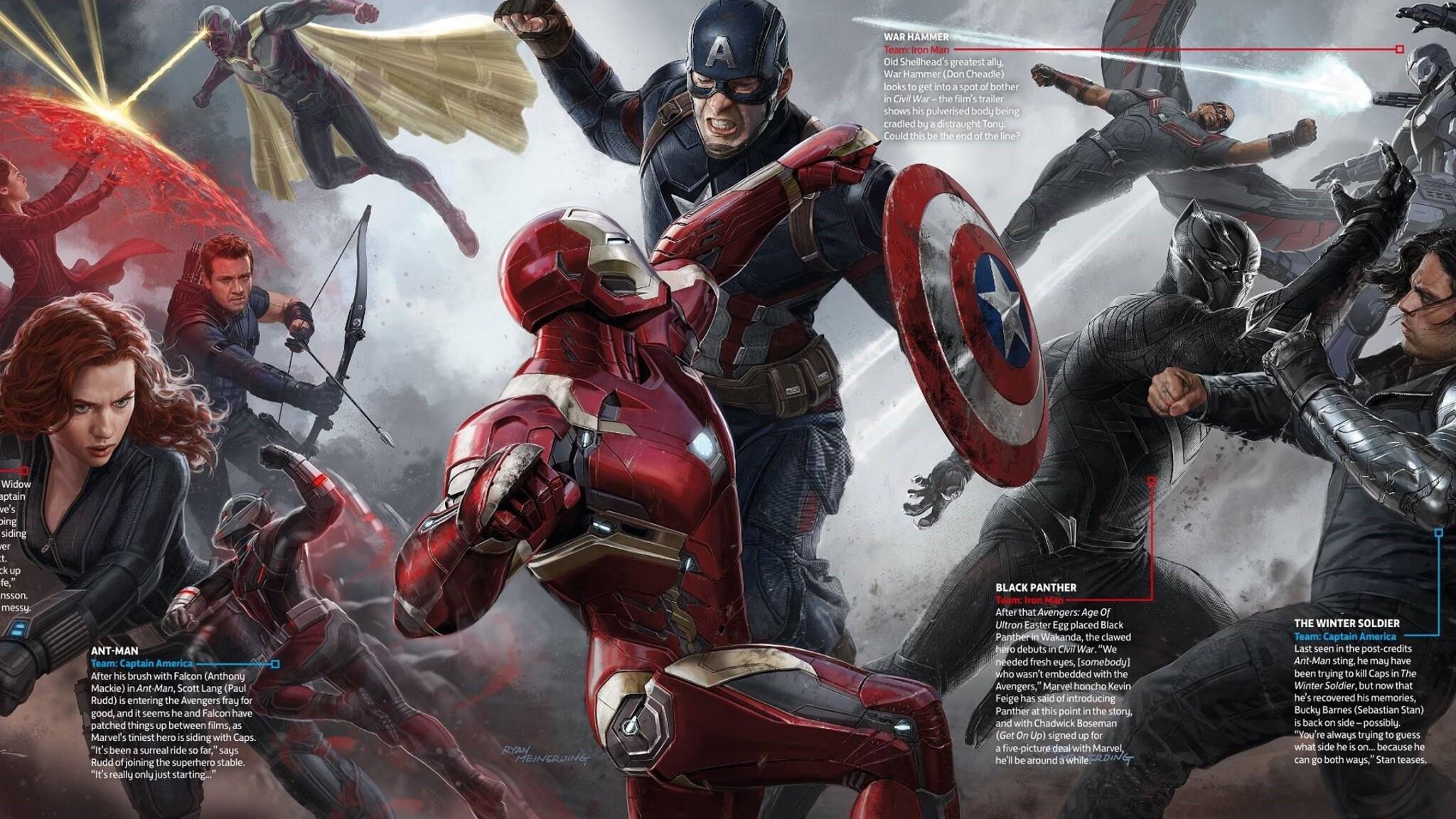 Good Wallpaper Marvel Falcon - captain-america-civil-war-heroes-image-2048x1152  2018_52050.jpg