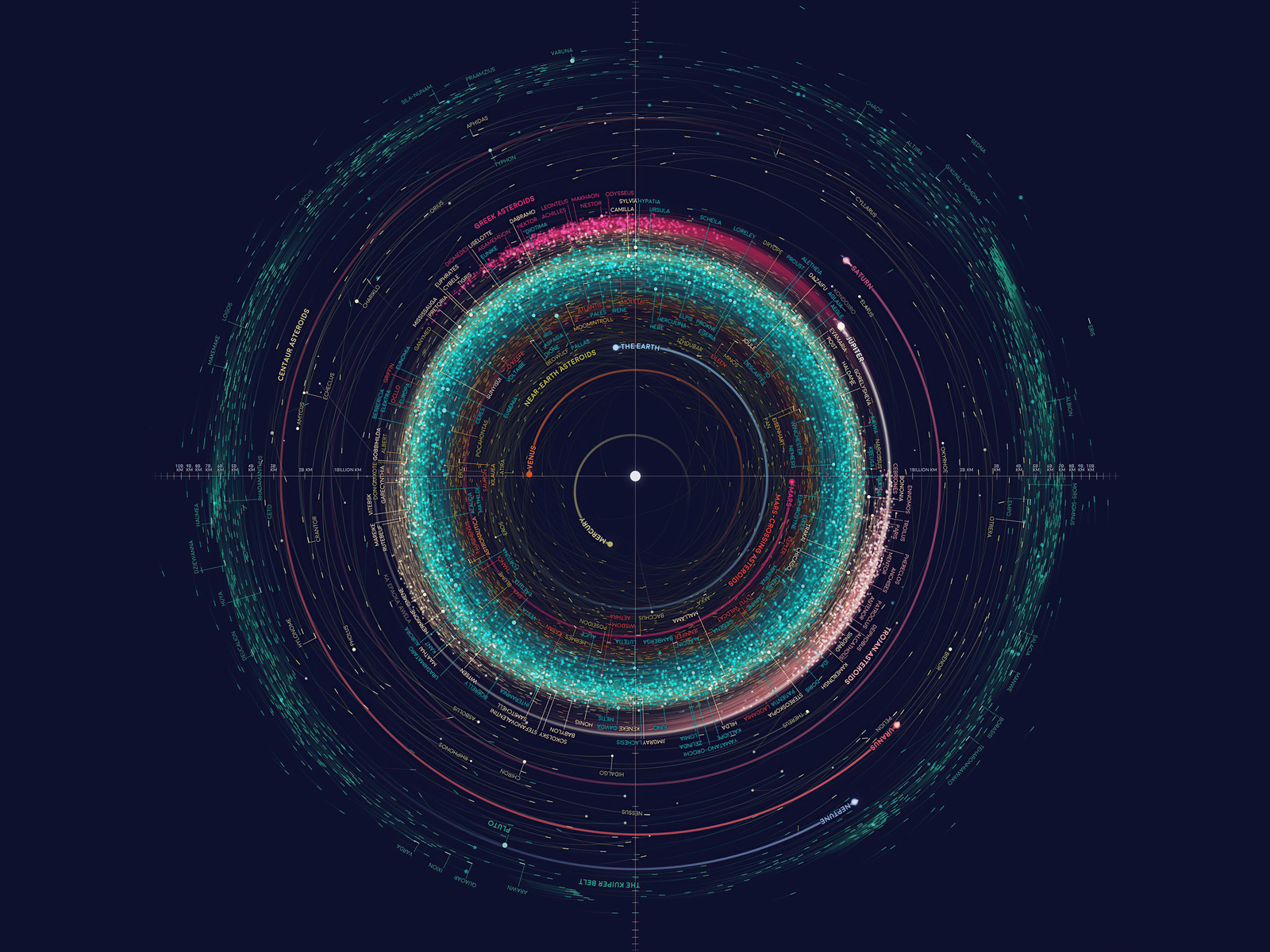 solar-system-map-5k-w6.jpg