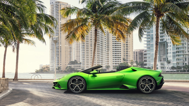 Full HD Lamborghini Huracan Evo Spyder 2020 New Wallpaper