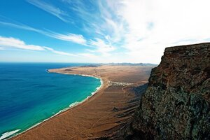 Anzarote Island