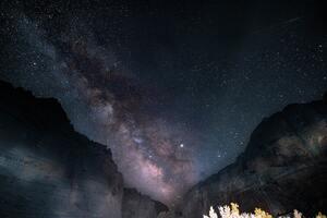 Milky Way Mountains 5k Wallpaper
