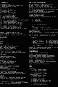 Linux Dark Command Line