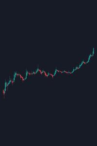 800x1280 Stock Chart Minimal 4k